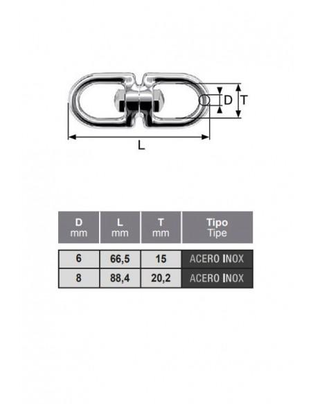 Grillete giratorio - detalle medidas