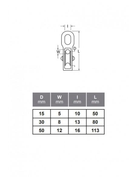 Roldana simple - detalle medidas